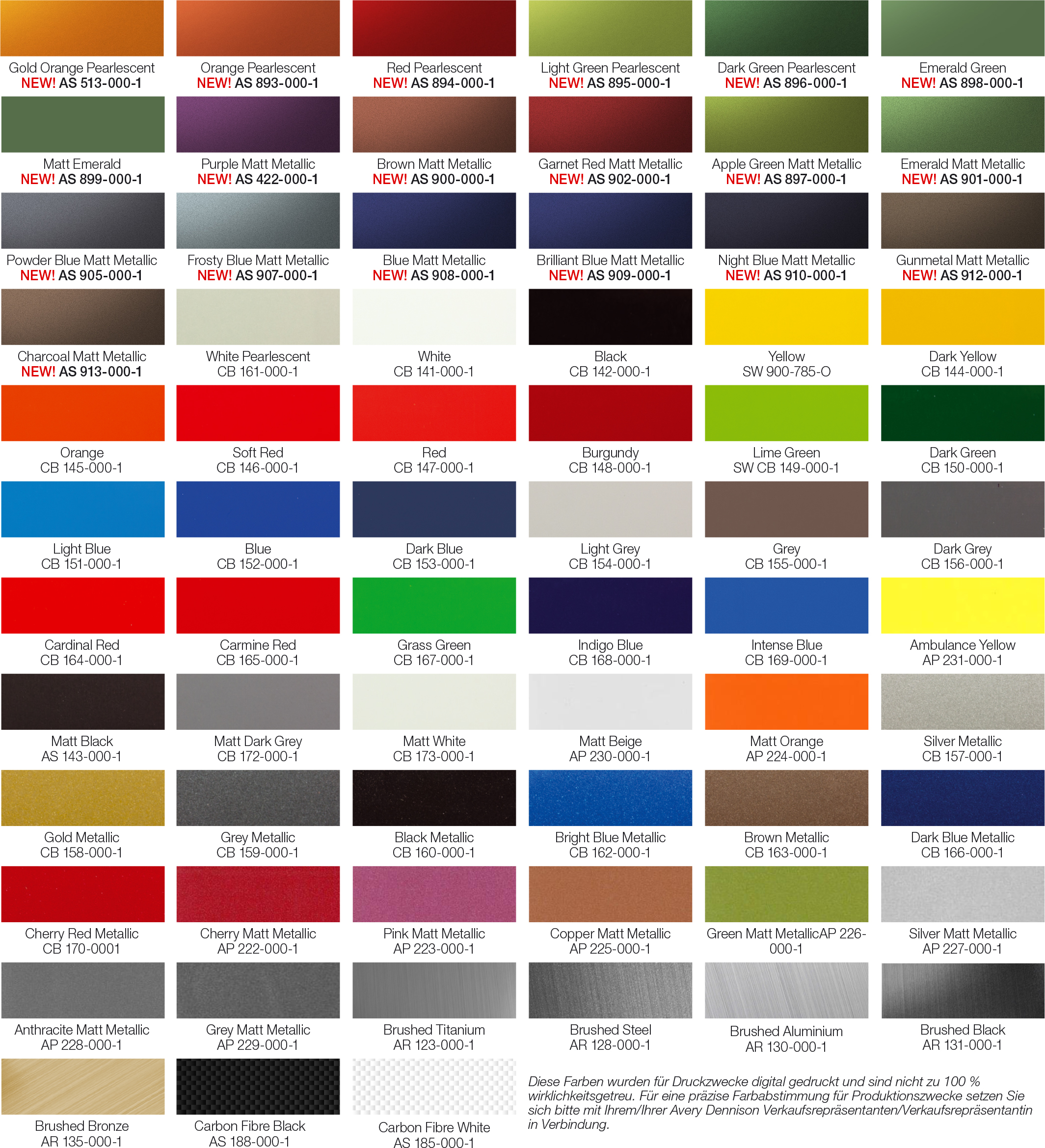 Opel Red Paint Codes